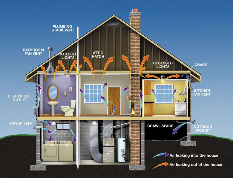 Image result for insulation for building